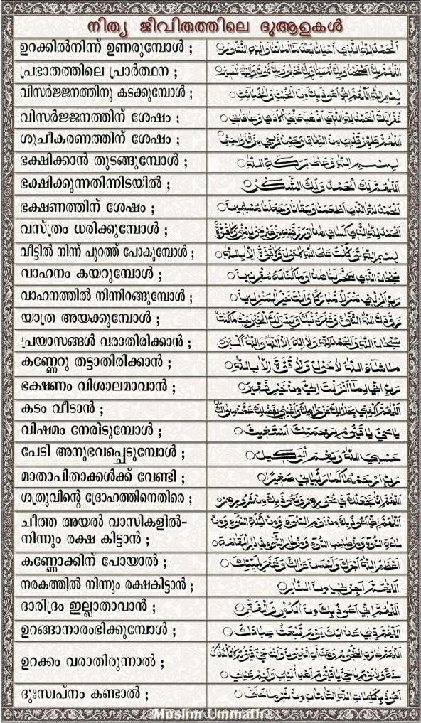 നിത്യ ജീവിതത്തിലെ ദുആകള്-(1)