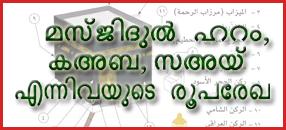 മസ്ജിദുല് ഹറം, കഅബ, സഅയ് എന്നിവയുടെ രൂപരേഖ